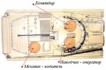 Рис.97. Размещение люков на крыше БМП-2