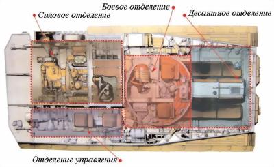 Рис.99. Отделения БМП-2