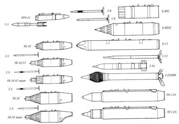 Схемы авиационных ПУ и НАР