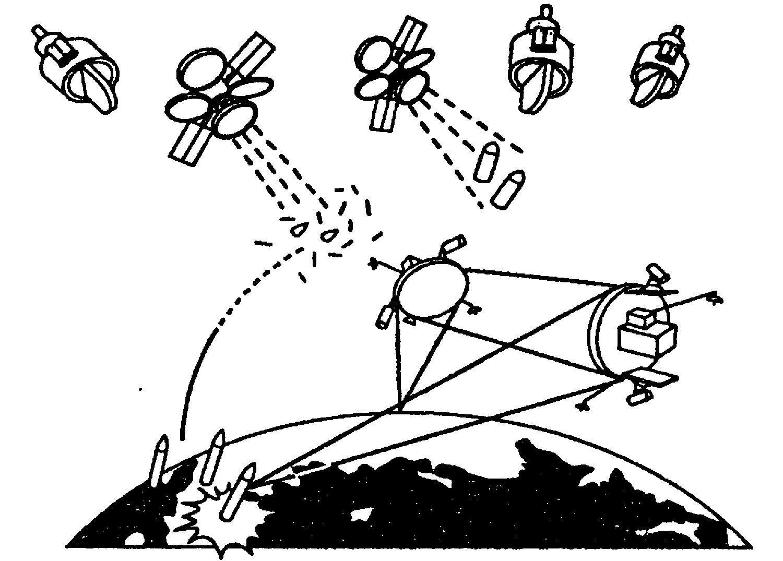 """Схема одного из вариантов ведения """"звездных войн"""""""