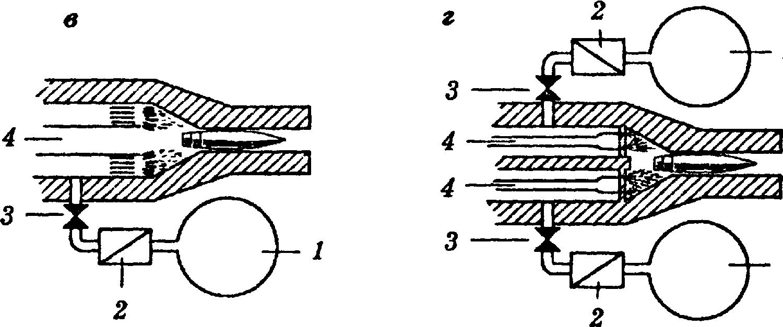 Схемы основных вариантов механизма заряжания: а