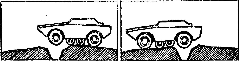Схема преодоления препятствий машиной БРДМ