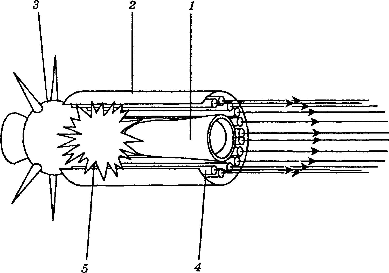 Схема рентгеновского лазера: 1