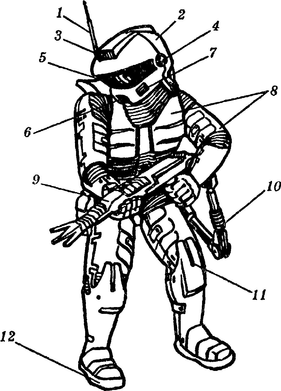 Перспективная экипировка солдата: 1