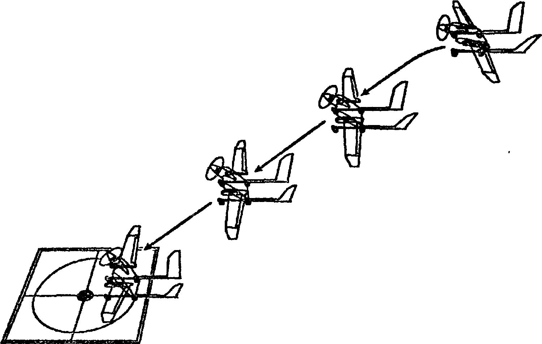 Схема посадки беспилотного палубного разведчика на палубу авианосца