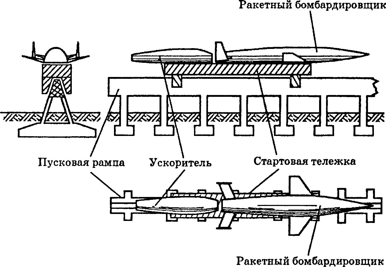 Эскиз стартового комплекса для ракетоплана Зенгера