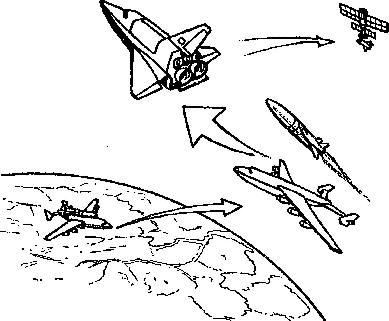 Схема действия системы МАКС