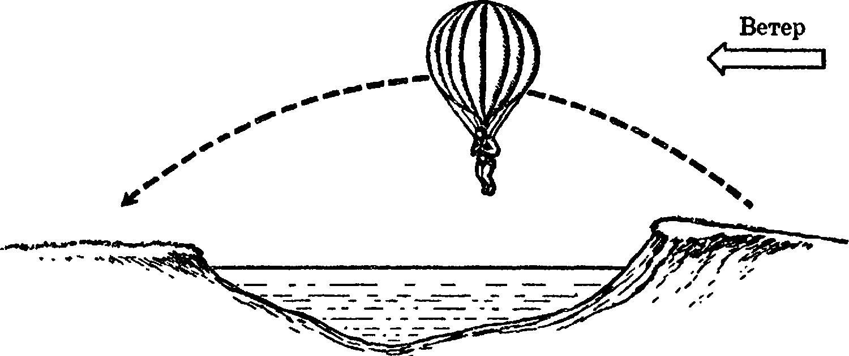 Схема применения шара–прыгуна