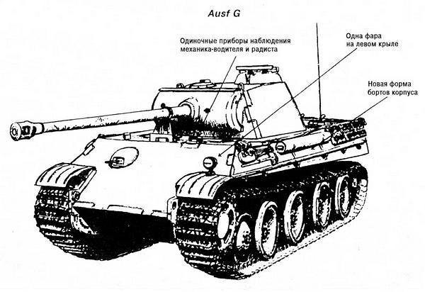 Характерные внешние отличия разных модификаций танка «Пантера».