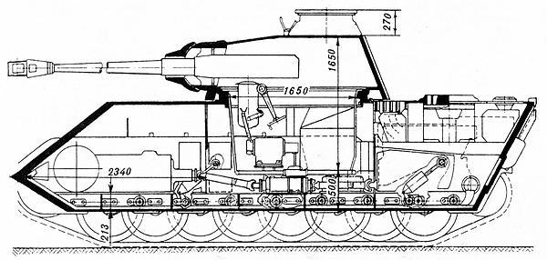 Схема компоновки танка «Пантера».