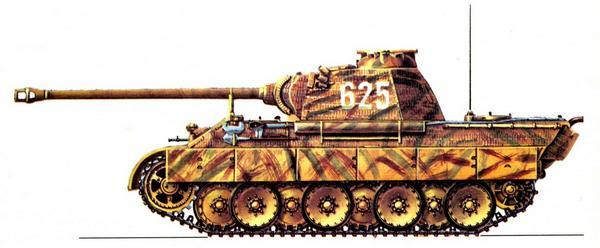 Panther AusfA. 5-я <a href='https://arsenal-info.ru/b/book/1627328415/38' target='_self'>танковая дивизия</a> CC (5.SS Panzer Divizion) «Wiking», Польша, апрель 1944г.