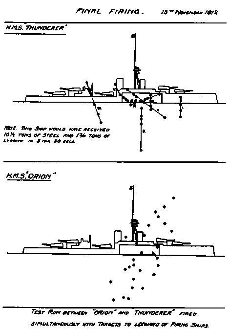 """Схема попаданий при состязательных стрельбах между линкорами """"Орион"""" и """"Тандерер"""" 13 ноября 1912 г."""