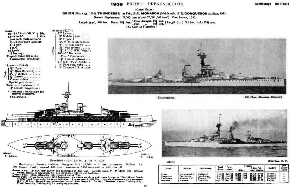 """Линейные корабли типа ''Орион"""". (Сведения о кораблях, опубликованные в английском справочнике """"JANE'S FIGHTING SHIPS"""". 1919)"""