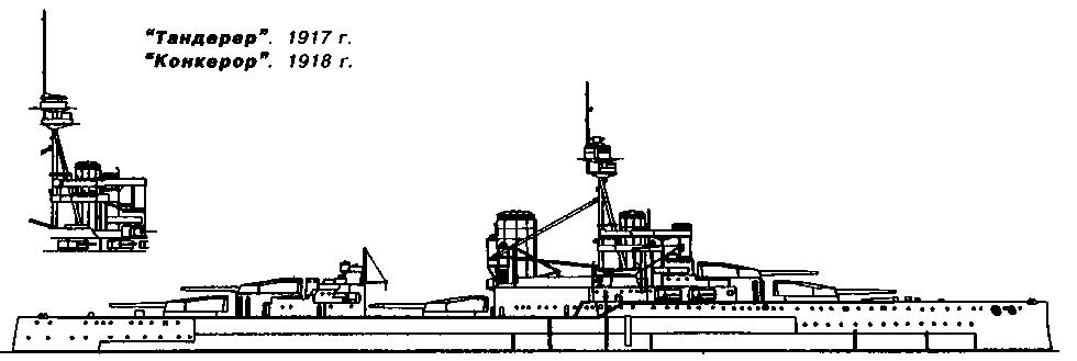 """Линейный корабль """"Тандерер"""". 1921 г. (наружный вид)"""