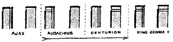 """Опознавательные марки на трубах линейных кораблей типа """"Книг Джордж V<sup>я</sup>"""