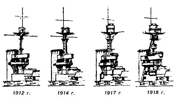 """Изменения силуэта носовой надстройки и фок-мачты на линейных кораблях типа """"Кинг Джордж V<sup>я</sup>"""