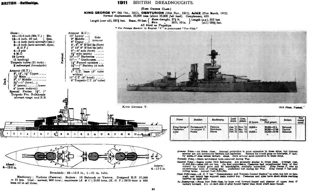 """Линейные корабли типе *Кинг Джордж V"""". (Сведения о кораблях, опубликованные в английском справочнике """"JANE'S FIGHTING SHIPS"""". 1919)"""