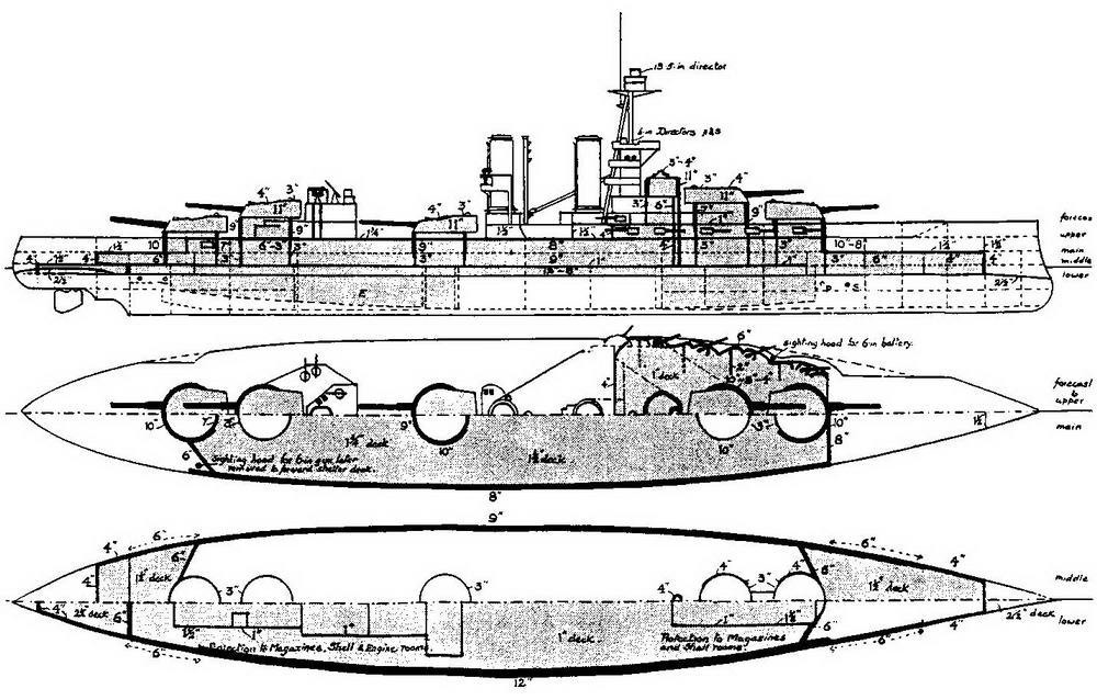 """Линейный корабль """"Айрон Дюк"""". 1914 г. (продольный разрез и планы палуб с указанием бронирования) Из книги О. Parkes British Battleships. London. 1966."""