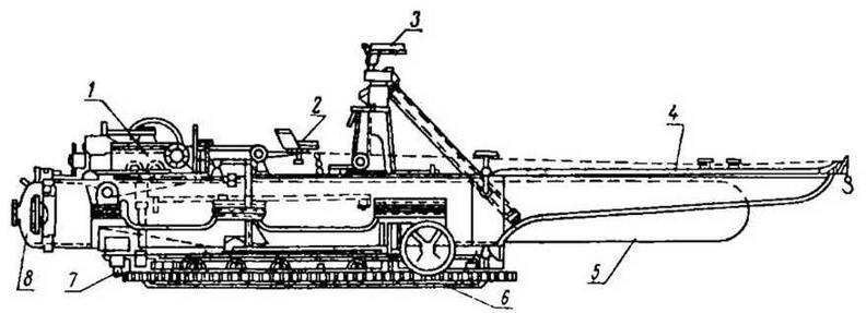 Рис. 20. Схема устройства надводного поворотного торпедного аппарата: