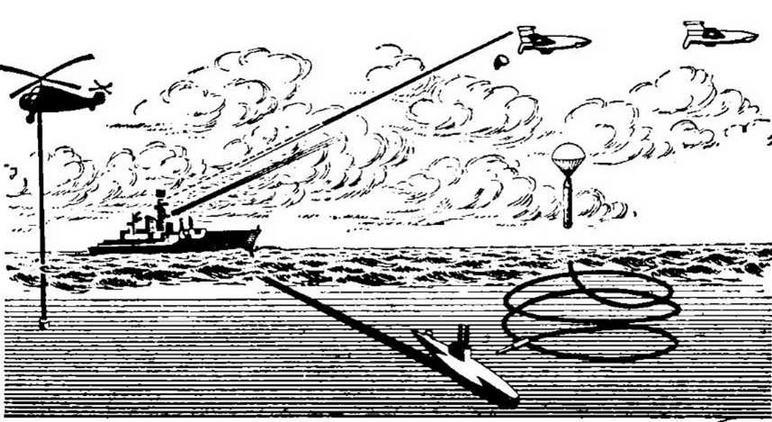 """Рис. 30. Схема применения ракеты-торпеды """"Икара* для атаки подводной лодки"""