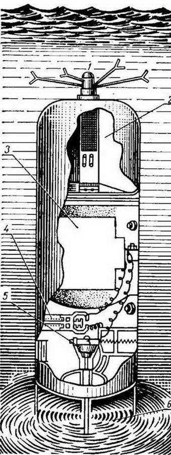 Рис. 9. Автоматическая плавающая мина: