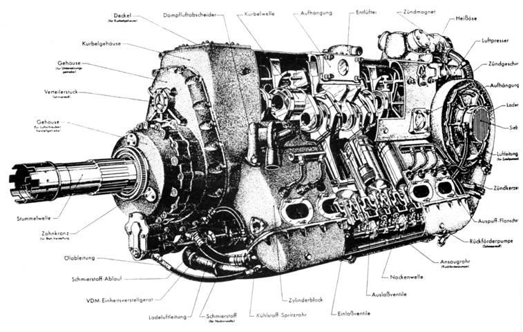 Двигатель DB 601 E-G