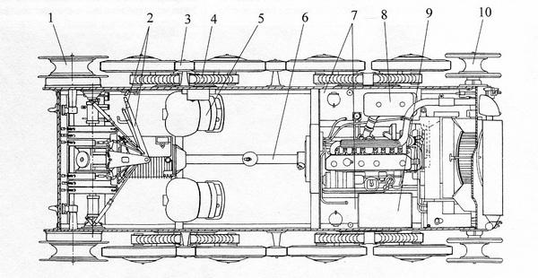 Компоновочная схема танка LT