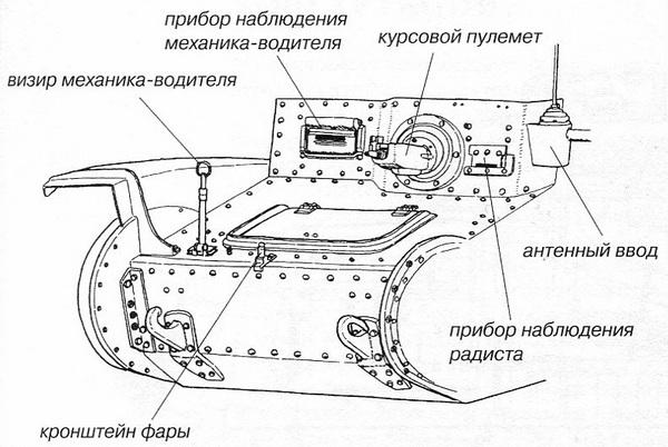 Лобовая часть корпуса танка Pz.38 (t) Ausf.A.