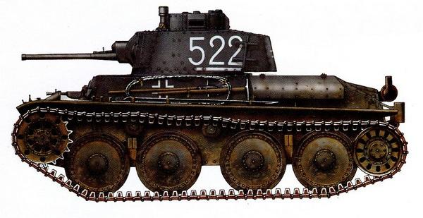 Pz.38 (t) Ausf.G. 22-я танковая дивизия, район Сталинграда, ноябрь 1942 года.