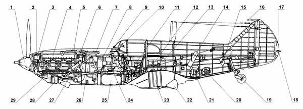 Компоновочная схема истребителя ЛаГГ-3: