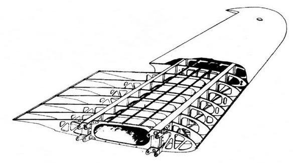 Конструкция консоли крыла.