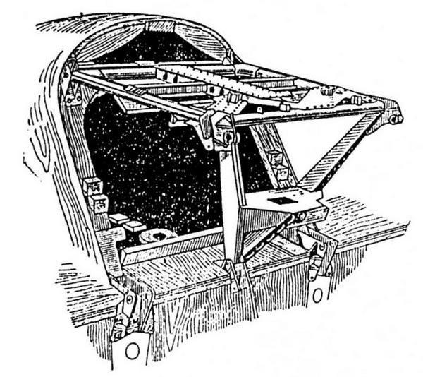 Лафет пулемётов и ферма крепления подкосов моторамы.