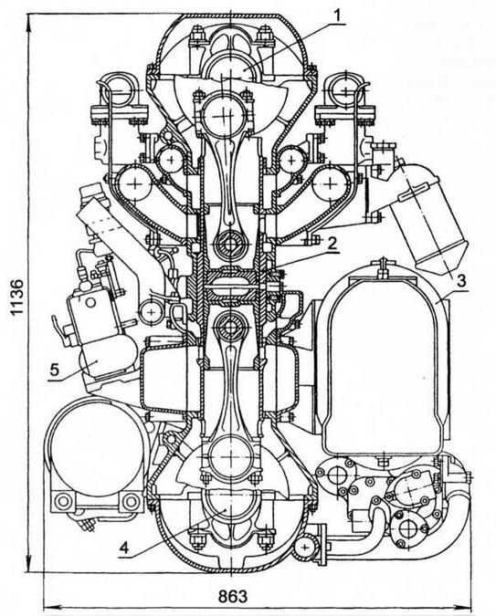 Двигатель L60: