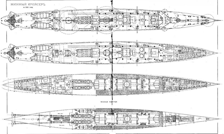 """Эскадренный миноносец типа """"Украйна"""", (Вид сверху, верхняя палуба, жилая палуба и трюм)"""