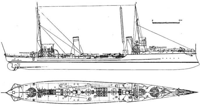 """Эскадрвнный миноносец """"Москвитянин"""". 1914 г. (Наружный вид и вид сверху)"""