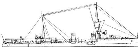 """Эскадренный миноносец """"Лейтенант Шестаков"""", 1914 г. (Наружный вид)"""