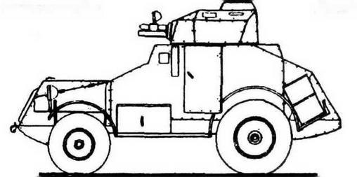 Panhard 165/175