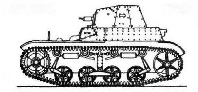 AMR 33VM