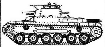 Следующий номер «БРОНЕКОЛЛЕКЦИИ»: монография «Средний танк «Чи-Ха»