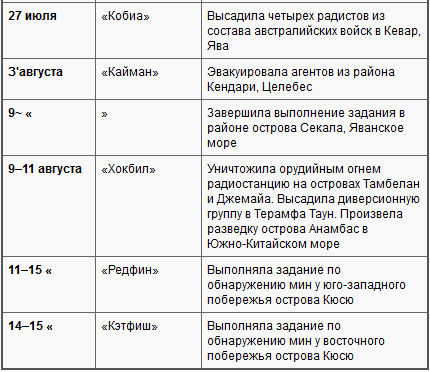 [~1] Ныне Углегорск.— Прим. ред.