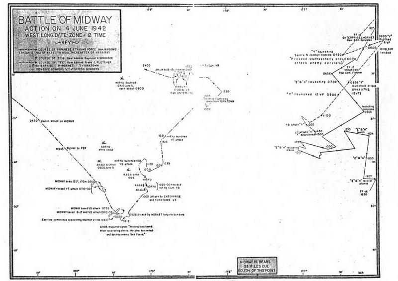 Сражение у атолла Мидуэй, 4 нюня 1942г. (приведена оригинальная карта из издания S.E.Morison The Two-Ocean War, 1963г.)