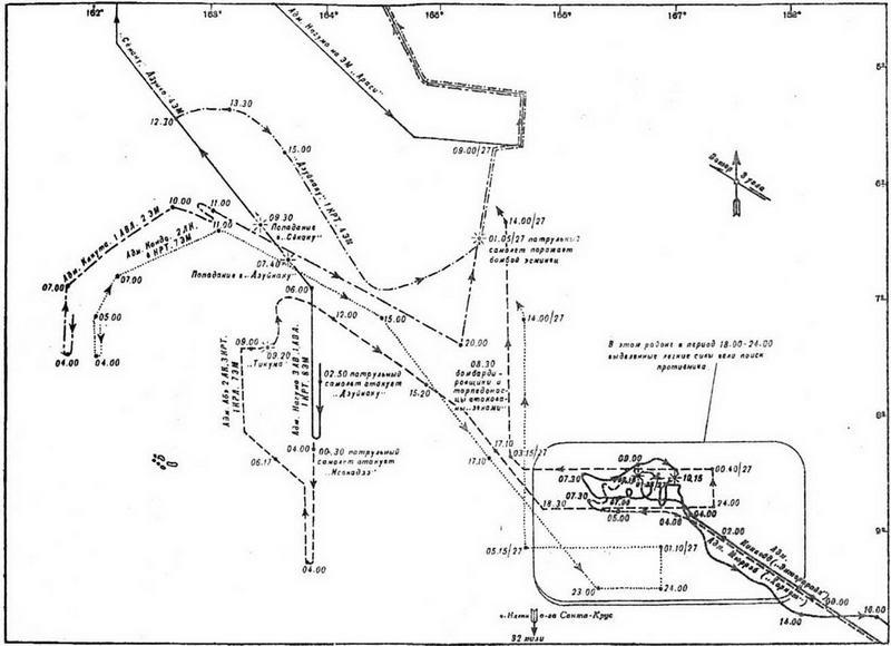 Сражение у Санта-Крус, 26-27 октября 1942г.
