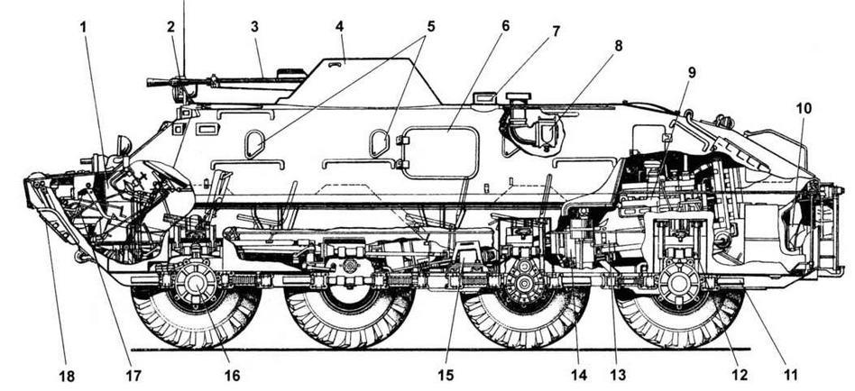 Компоновка БТР-60ПБ: