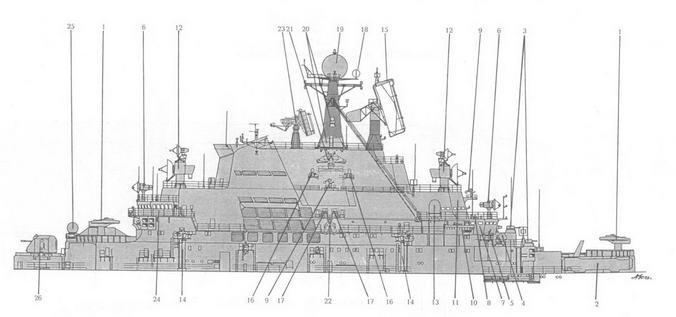 Схема общего вида надстройки ТАВКР Новороссийск вид с правого борта: