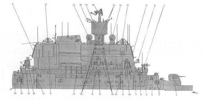 Надстройка ТАВКР Баку, вид с правого борта: