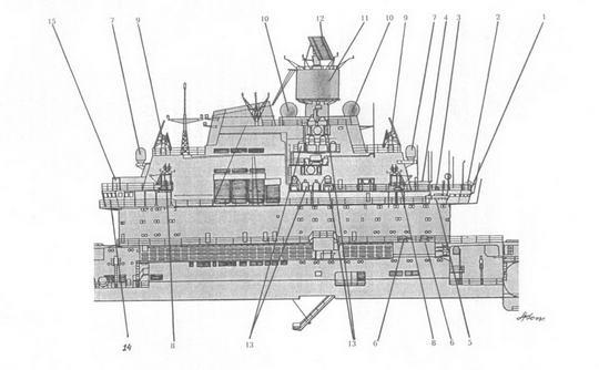 Схема общего вида надстройки ТАВКР Варяг, вид с правого борта: