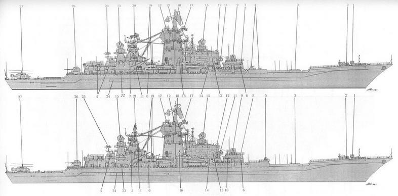 Схема общего вида ТАРКР Фрунзе (вверху) и Калинин (внизу):
