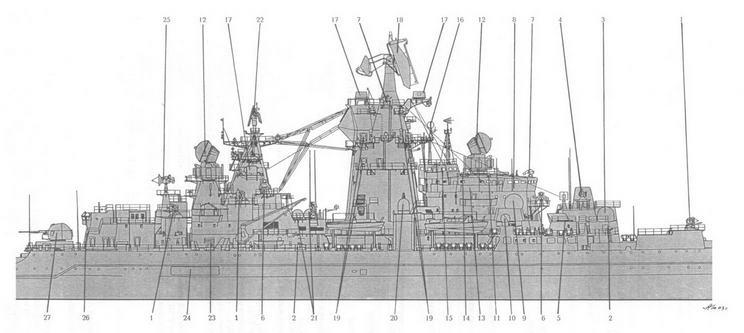 Схема обшего вида надстройки ТАРКР Калинин, вид с правого борта: