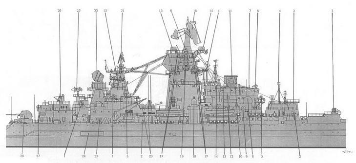 Схема обшего вида надстройки ТАРКР Петр Великий, вид с правого борта: