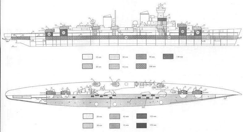 Схема бронирования КРЛ пр. 68бис